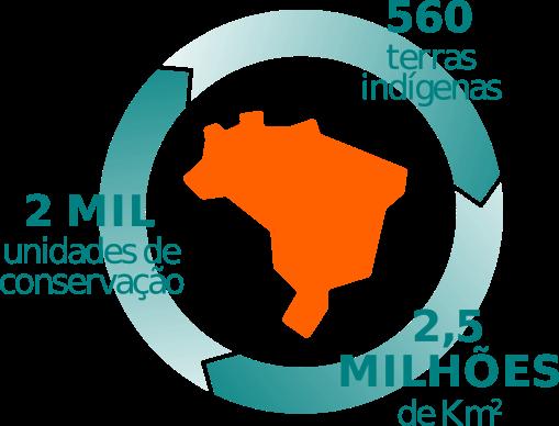 Mapa representativo